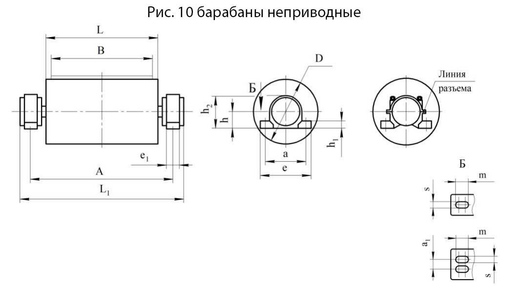 Барабан прижимной для конвейера снятие бампера фольксваген транспортер т5